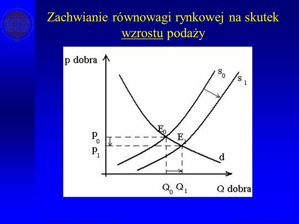 Studia Podyplomowe Zarządzanie nieruchomościami PODSTAWY EKONOMII – Agnieszka Macuga Zachwianie równowagi rynkowej na skutek wzrostu podaży
