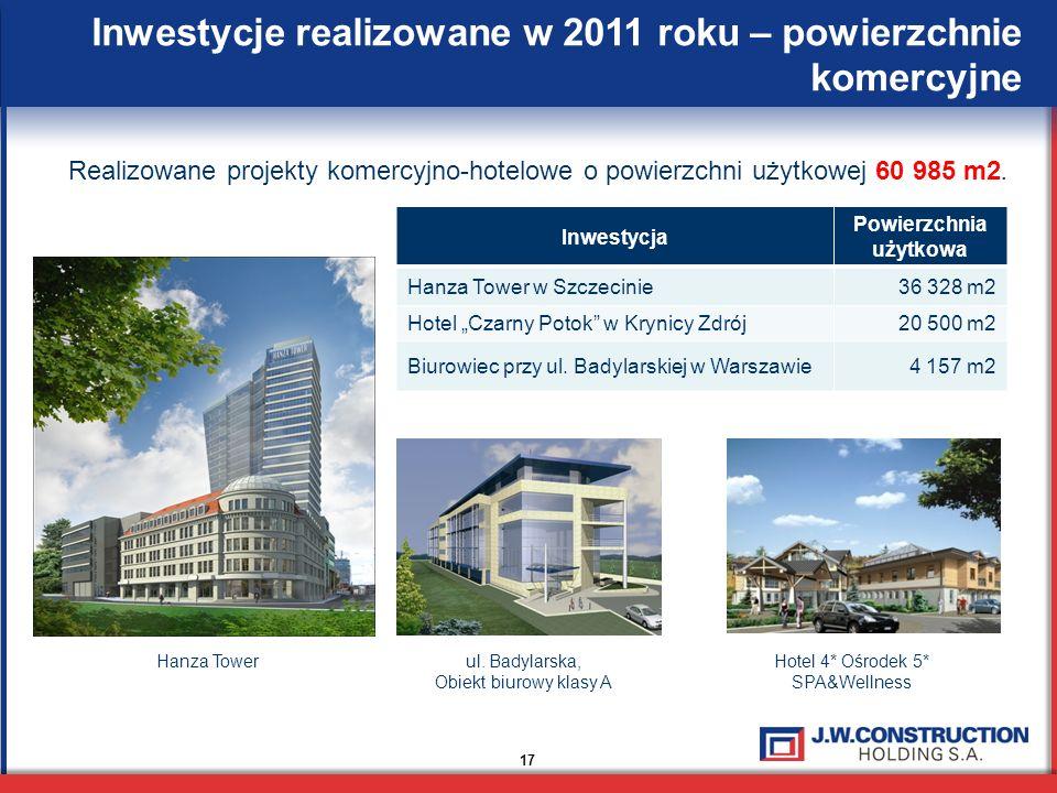17 Inwestycje realizowane w 2011 roku – powierzchnie komercyjne Realizowane projekty komercyjno-hotelowe o powierzchni użytkowej 60 985 m2.