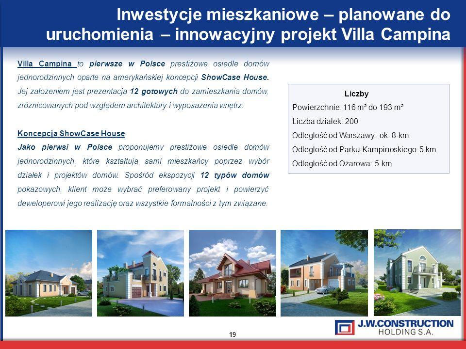 19 Villa Campina to pierwsze w Polsce prestiżowe osiedle domów jednorodzinnych oparte na amerykańskiej koncepcji ShowCase House.