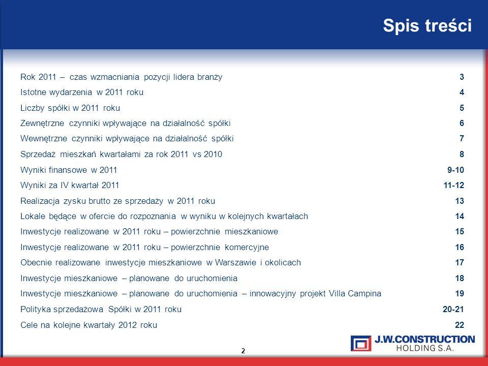 Spis treści 2 Rok 2011 – czas wzmacniania pozycji lidera branży3 Istotne wydarzenia w 2011 roku4 Liczby spółki w 2011 roku5 Zewnętrzne czynniki wpływające na działalność spółki6 Wewnętrzne czynniki wpływające na działalność spółki7 Sprzedaż mieszkań kwartałami za rok 2011 vs 20108 Wyniki finansowe w 20119-10 Wyniki za IV kwartał 201111-12 Realizacja zysku brutto ze sprzedaży w 2011 roku13 Lokale będące w ofercie do rozpoznania w wyniku w kolejnych kwartałach14 Inwestycje realizowane w 2011 roku – powierzchnie mieszkaniowe15 Inwestycje realizowane w 2011 roku – powierzchnie komercyjne16 Obecnie realizowane inwestycje mieszkaniowe w Warszawie i okolicach17 Inwestycje mieszkaniowe – planowane do uruchomienia18 Inwestycje mieszkaniowe – planowane do uruchomienia – innowacyjny projekt Villa Campina19 Polityka sprzedażowa Spółki w 2011 roku20-21 Cele na kolejne kwartały 2012 roku22