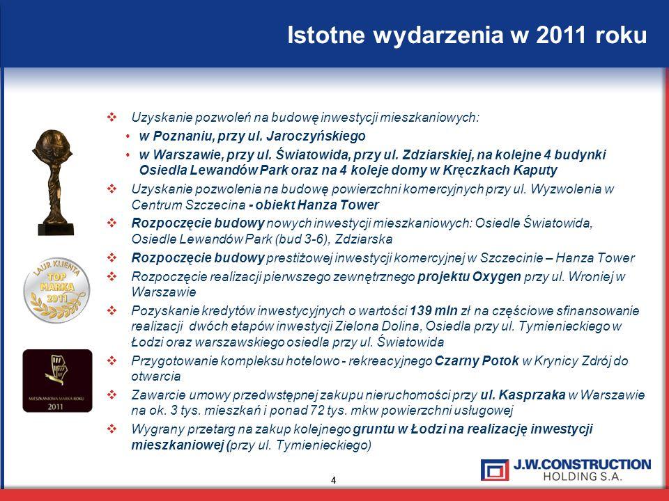 Istotne wydarzenia w 2011 roku 4 Uzyskanie pozwoleń na budowę inwestycji mieszkaniowych: w Poznaniu, przy ul.
