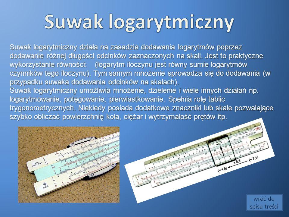 Suwak logarytmiczny działa na zasadzie dodawania logarytmów poprzez dodawanie różnej długości odcinków zaznaczonych na skali.