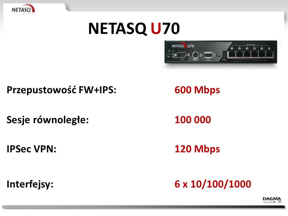 6x GIGABIT NETASQ U70