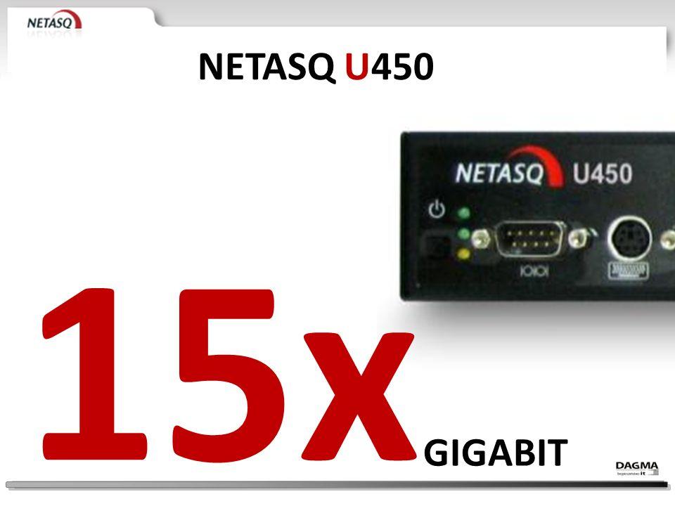 NETASQ U250 Przepustowość FW+IPS:850 Mbps Sesje równoległe:400 000 IPSec VPN:190 Mbps Interfejsy:6 x 10/100/1000