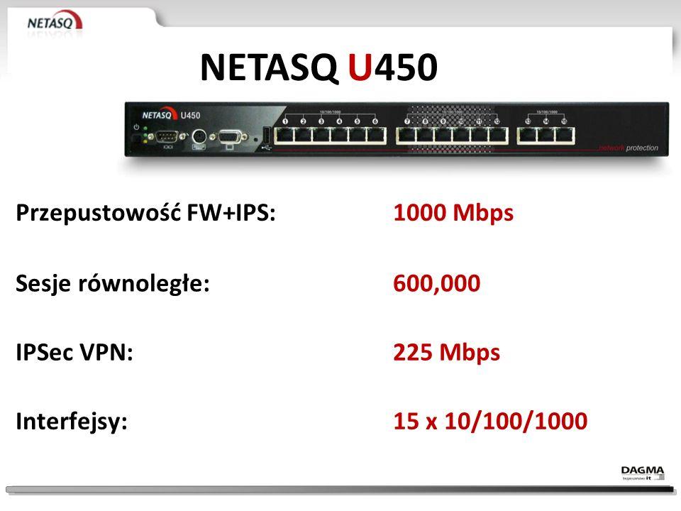 15x GIGABIT NETASQ U450
