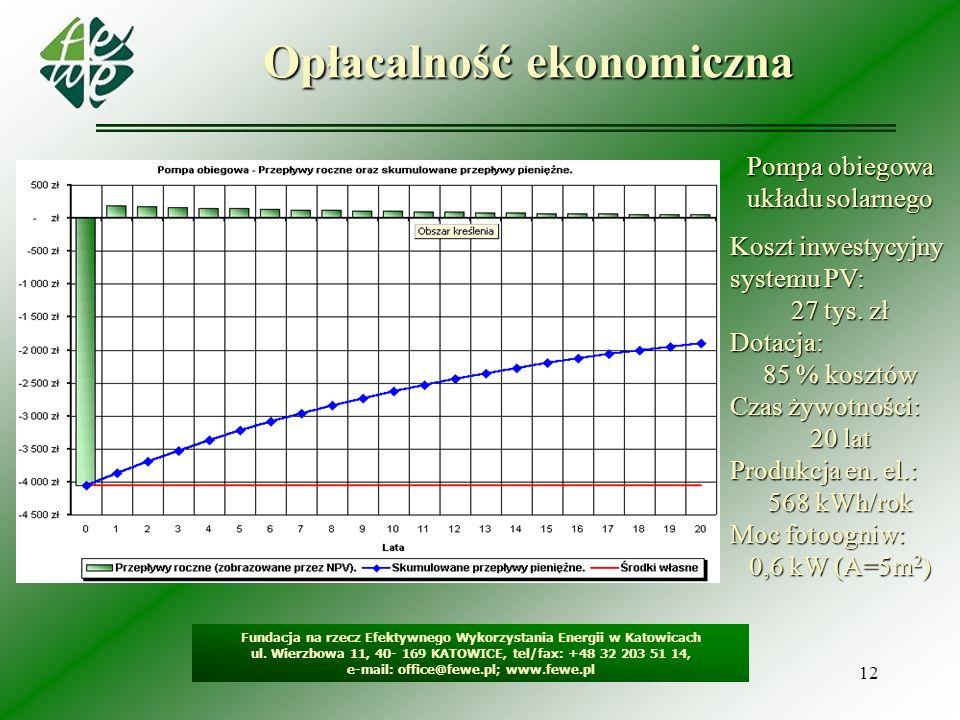 12 Opłacalność ekonomiczna Fundacja na rzecz Efektywnego Wykorzystania Energii w Katowicach ul. Wierzbowa 11, 40- 169 KATOWICE, tel/fax: +48 32 203 51