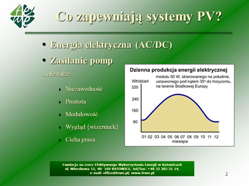 2 Co zapewniają systemy PV? Fundacja na rzecz Efektywnego Wykorzystania Energii w Katowicach ul. Wierzbowa 11, 40- 169 KATOWICE, tel/fax: +48 32 203 5