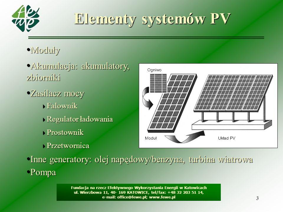 3 Elementy systemów PV Fundacja na rzecz Efektywnego Wykorzystania Energii w Katowicach ul.