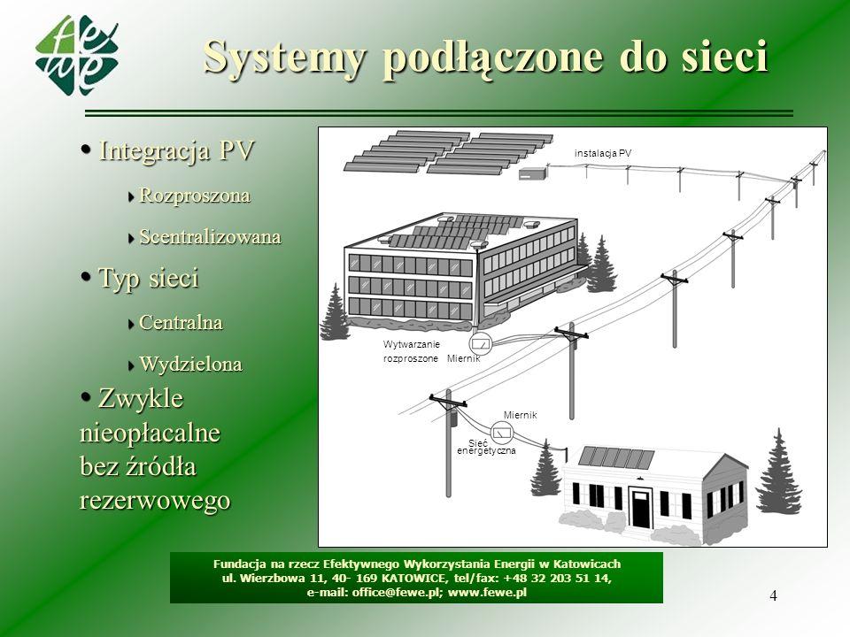 4 Systemy podłączone do sieci Fundacja na rzecz Efektywnego Wykorzystania Energii w Katowicach ul. Wierzbowa 11, 40- 169 KATOWICE, tel/fax: +48 32 203