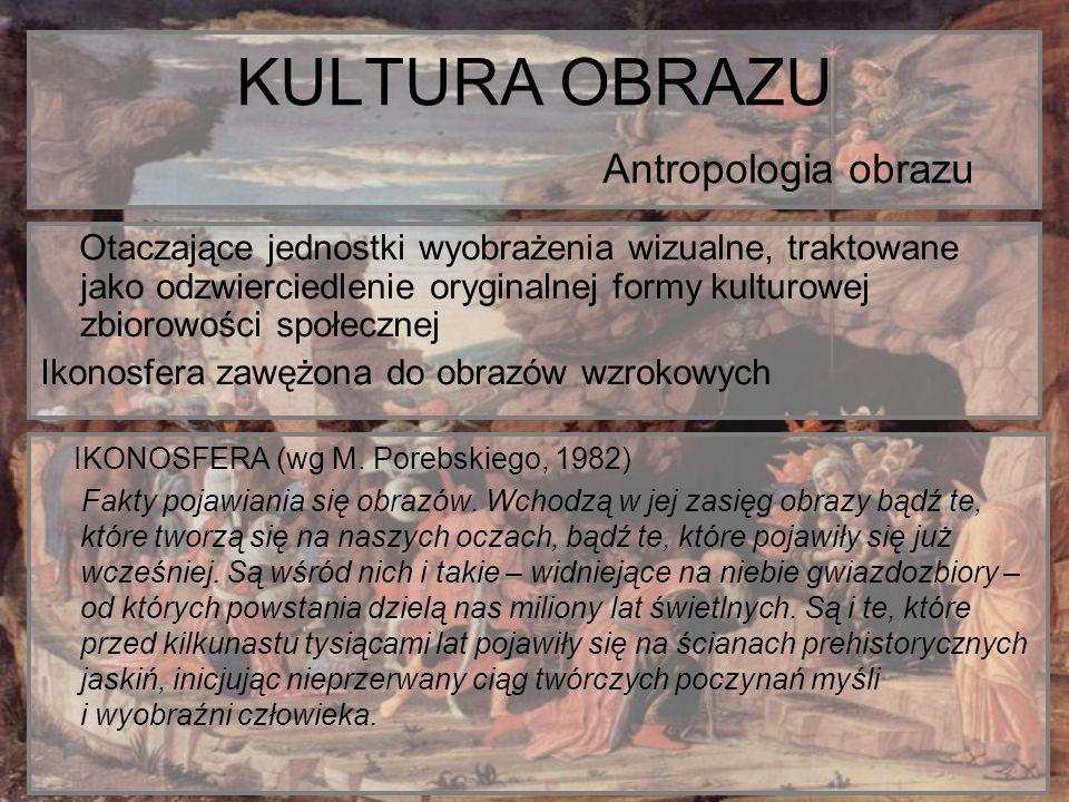 KULTURA OBRAZU Antropologia obrazu Otaczające jednostki wyobrażenia wizualne, traktowane jako odzwierciedlenie oryginalnej formy kulturowej zbiorowośc