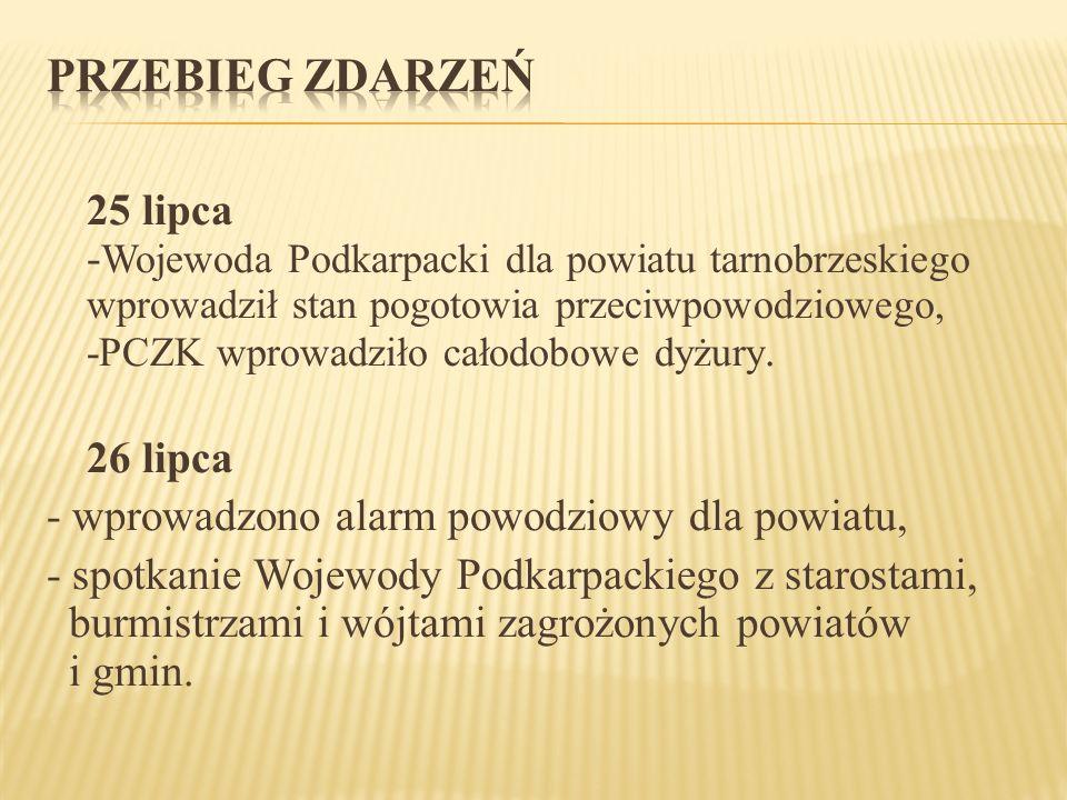 25 lipca - Wojewoda Podkarpacki dla powiatu tarnobrzeskiego wprowadził stan pogotowia przeciwpowodziowego, -PCZK wprowadziło całodobowe dyżury. 26 lip