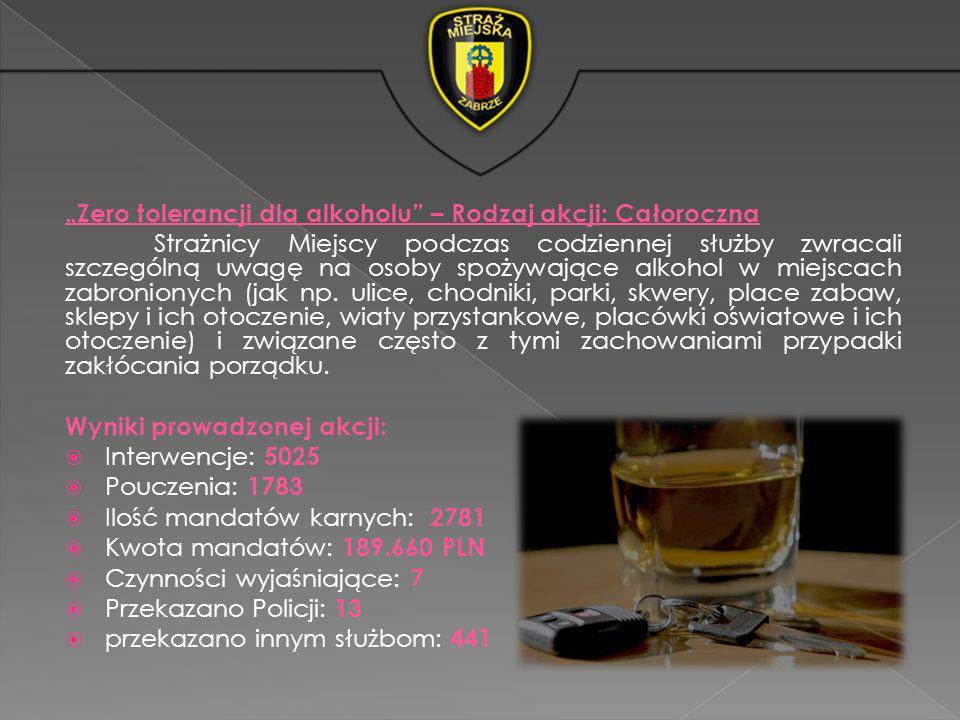 Zero tolerancji dla alkoholu – Rodzaj akcji: Całoroczna Strażnicy Miejscy podczas codziennej służby zwracali szczególną uwagę na osoby spożywające alk
