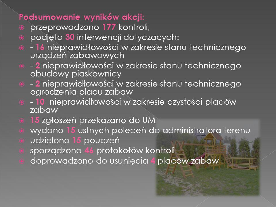 Podsumowanie wyników akcji: przeprowadzono 177 kontroli, podjęto 30 interwencji dotyczących: - 16 nieprawidłowości w zakresie stanu technicznego urząd