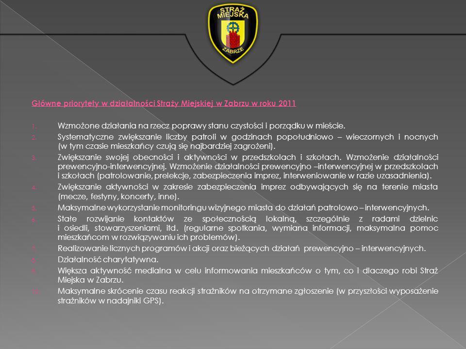 Główne priorytety w działalności Straży Miejskiej w Zabrzu w roku 2011 1. Wzmożone działania na rzecz poprawy stanu czystości i porządku w mieście. 2.