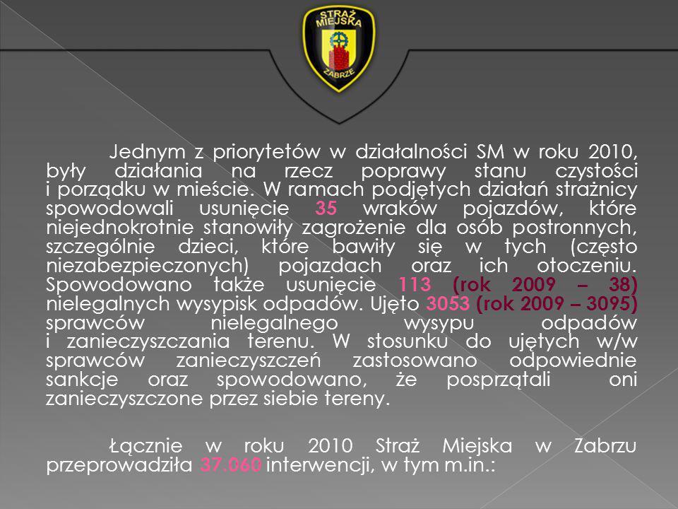 Bezpieczna Droga do Szkoły – Rodzaj akcji: Doraźna W związku z rozpoczęciem w dniu 01.09.2010 r.
