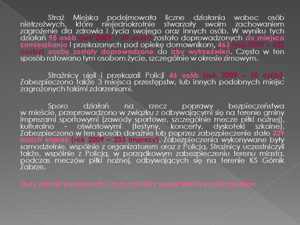 Odszczurzanie – Rodzaj akcji: Doraźna Dwukrotnie, wiosną i jesienią 2010 roku strażnicy miejscy przeprowadzili samodzielne kontrole wybranych piwnic, strychów, lokali gastronomicznych lub użytkowych w podległych rejonach służbowych.