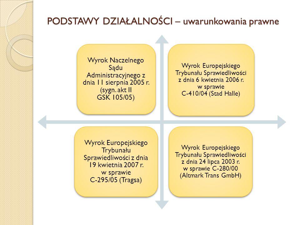 PORÓWANIE STRUKTURY PRZYCHODÓW OPERATORÓW W MODELU BEZ ZTM Z WYNAGRODZENIEM NETTO (źródło: Ocena wielkości dotacji dla komunikacji miejskiej w Opolu w odniesieniu do innych miast Polski autor: dr Michał Wolański) Miasta o liczbie mieszkańców: