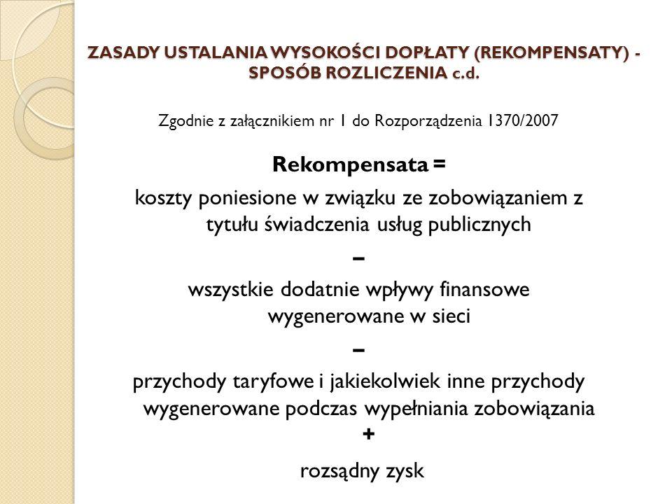 ZASADY USTALANIA WYSOKOŚCI DOPŁATY (REKOMPENSATY) - SPOSÓB ROZLICZENIA c.d.
