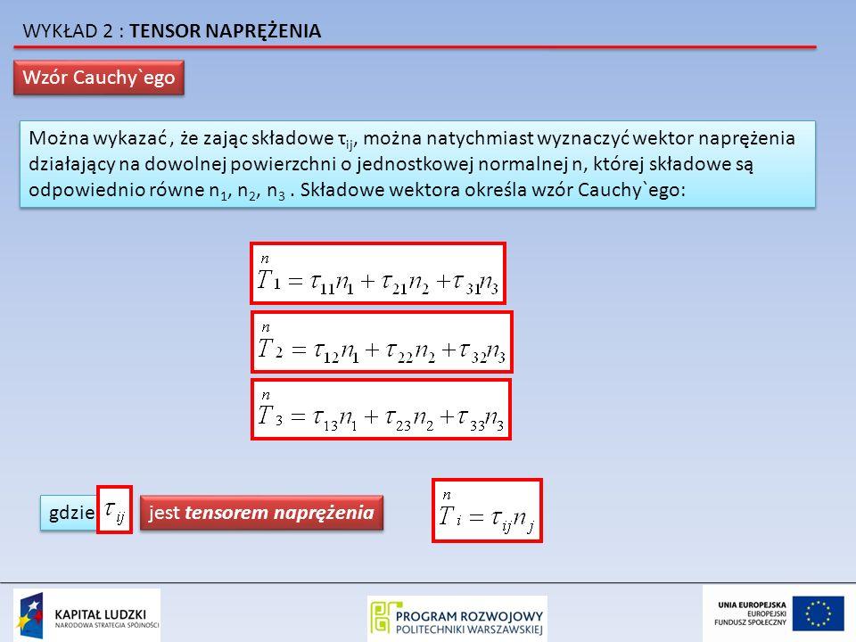 Wzór Cauchy`ego Można wykazać, że zając składowe τ ij, można natychmiast wyznaczyć wektor naprężenia działający na dowolnej powierzchni o jednostkowej
