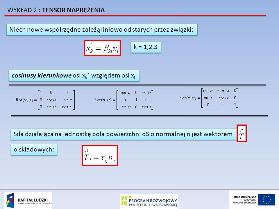 Niech nowe współrzędne zależą liniowo od starych przez związki: k = 1,2,3 cosinusy kierunkowe osi x k ` względem osi x i Siła działająca na jednostkę
