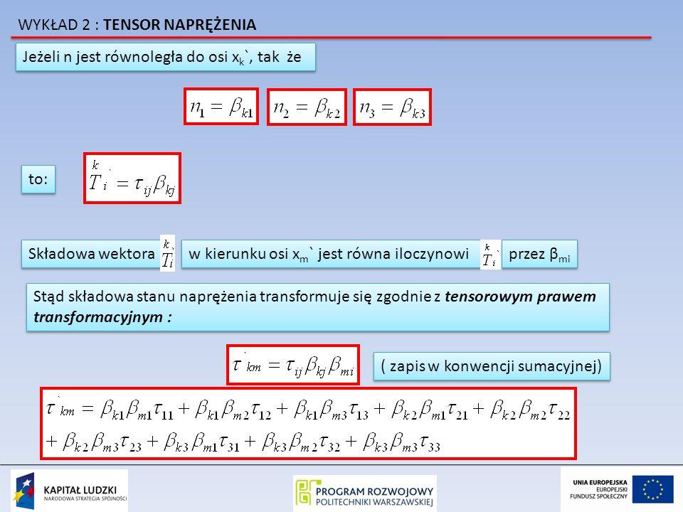 Jeżeli n jest równoległa do osi x k `, tak że to: Składowa wektora w kierunku osi x m ` jest równa iloczynowi przez β mi Stąd składowa stanu naprężeni