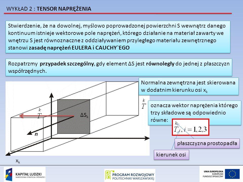 Stwierdzenie, że na dowolnej, myślowo poprowadzonej powierzchni S wewnątrz danego kontinuum istnieje wektorowe pole naprężeń, którego działanie na mat