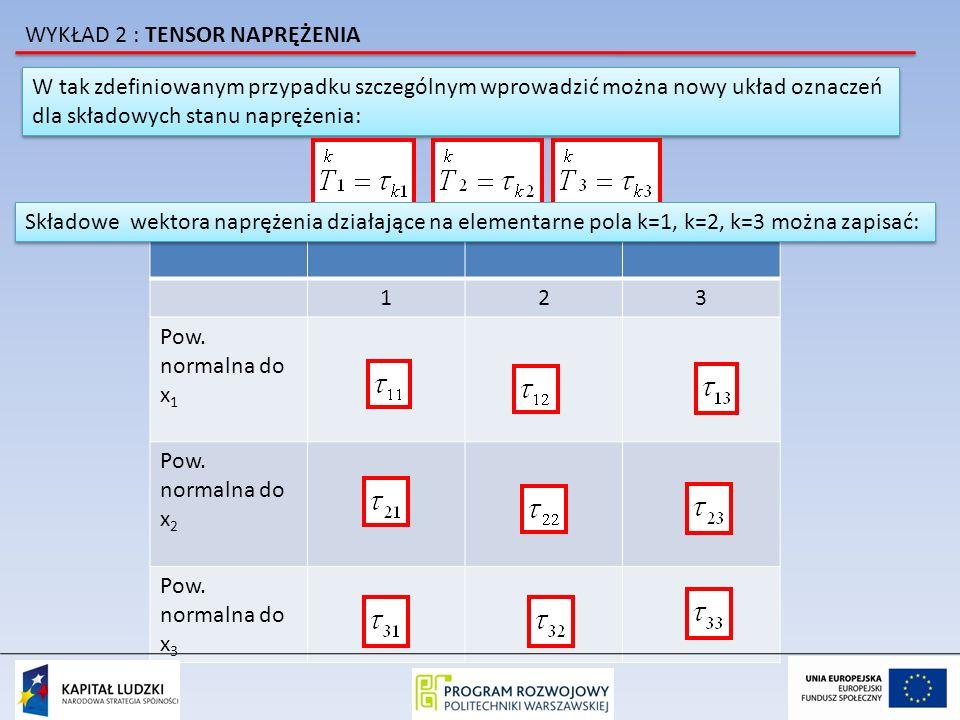 W tak zdefiniowanym przypadku szczególnym wprowadzić można nowy układ oznaczeń dla składowych stanu naprężenia: W tak zdefiniowanym przypadku szczegól