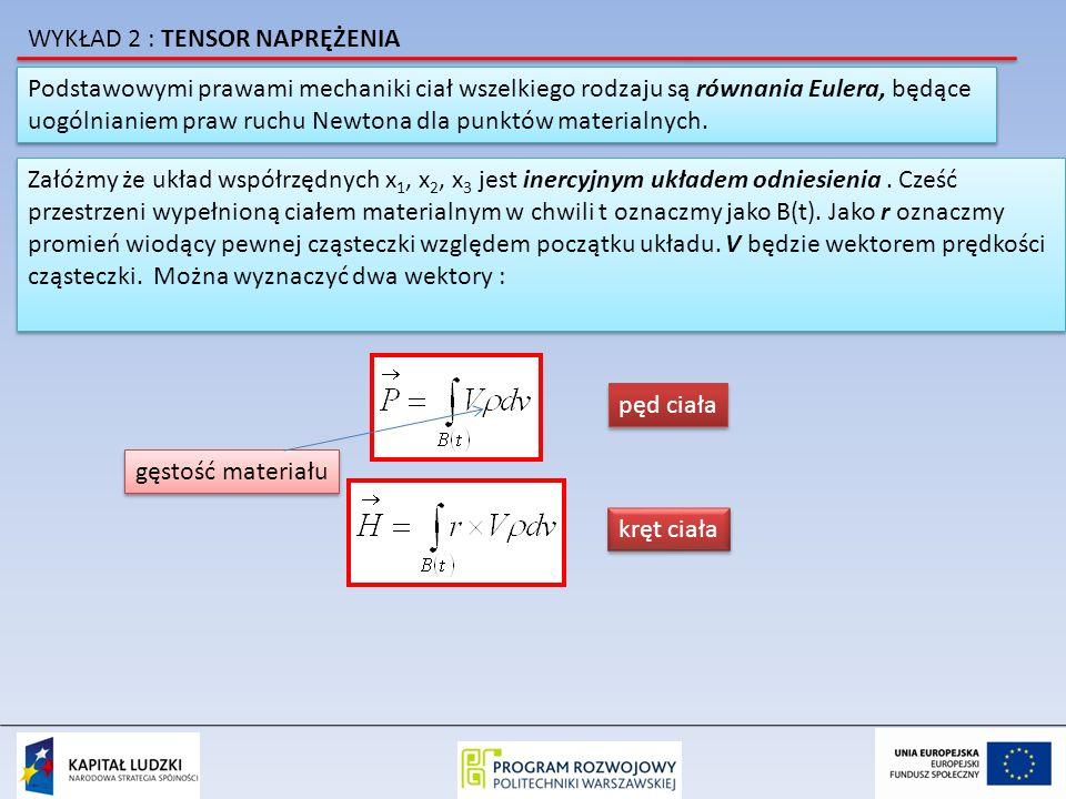 Podstawowymi prawami mechaniki ciał wszelkiego rodzaju są równania Eulera, będące uogólnianiem praw ruchu Newtona dla punktów materialnych. Podstawowy