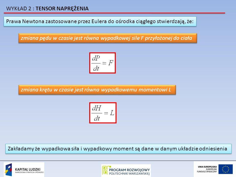 Prawa Newtona zastosowane przez Eulera do ośrodka ciągłego stwierdzają, że: zmiana pędu w czasie jest równa wypadkowej sile F przyłożonej do ciała zmi