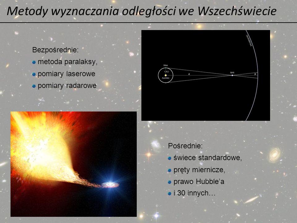 Metody wyznaczania odległości we Wszechświecie Bezpośrednie: metoda paralaksy, pomiary laserowe pomiary radarowe Pośrednie: świece standardowe, pręty