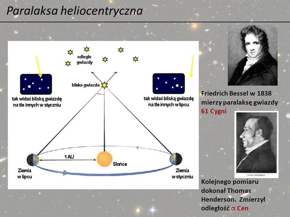 Paralaksa heliocentryczna Friedrich Bessel w 1838 mierzy paralaksę gwiazdy 61 Cygni Kolejnego pomiaru dokonał Thomas Henderson. Zmierzył odległość α C
