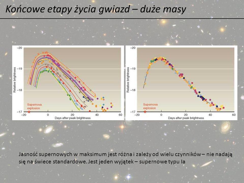 Końcowe etapy życia gwiazd – duże masy Jasność supernowych w maksimum jest różna i zależy od wielu czynników – nie nadają się na świece standardowe. J
