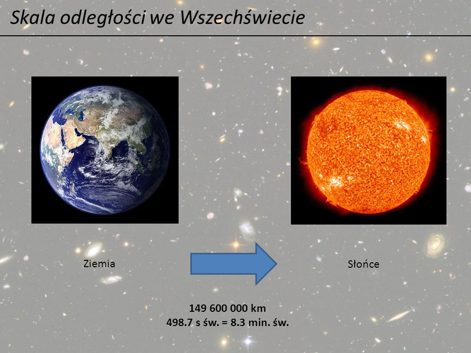 Skala odległości we Wszechświecie Słońce Neptun 4 459 630 000 km 14865.4 s św.
