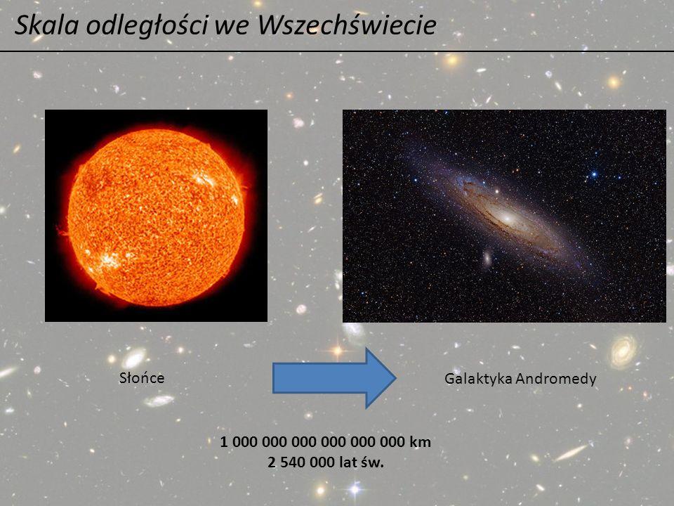 Skala odległości we Wszechświecie Słońce Galaktyka Andromedy 1 000 000 000 000 000 000 km 2 540 000 lat św.