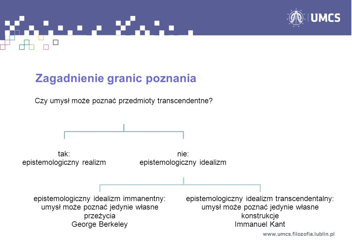 Zagadnienie granic poznania www.umcs.filozofia.lublin.pl Czy umysł może poznać przedmioty transcendentne? tak: epistemologiczny realizm nie: epistemol