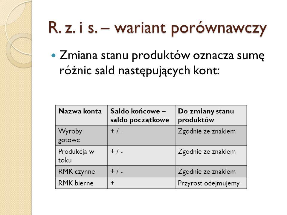 R. z. i s. – wariant porównawczy Zmiana stanu produktów oznacza sumę różnic sald następujących kont: Nazwa kontaSaldo końcowe – saldo początkowe Do zm