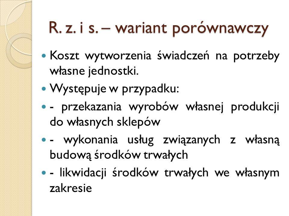 R. z. i s. – wariant porównawczy Koszt wytworzenia świadczeń na potrzeby własne jednostki. Występuje w przypadku: - przekazania wyrobów własnej produk
