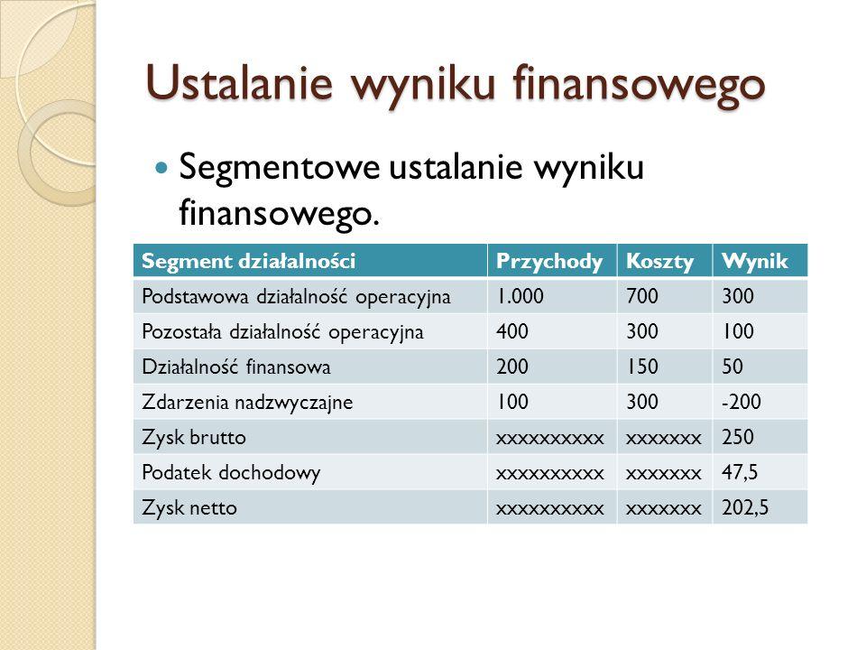 Ustalanie wyniku finansowego Segmentowe ustalanie wyniku finansowego. Segment działalnościPrzychodyKosztyWynik Podstawowa działalność operacyjna1.0007
