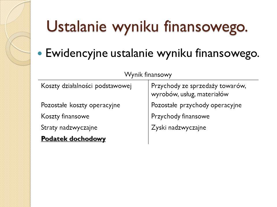 Ustalanie wyniku finansowego. Ewidencyjne ustalanie wyniku finansowego. Wynik finansowy Koszty działalności podstawowejPrzychody ze sprzedaży towarów,