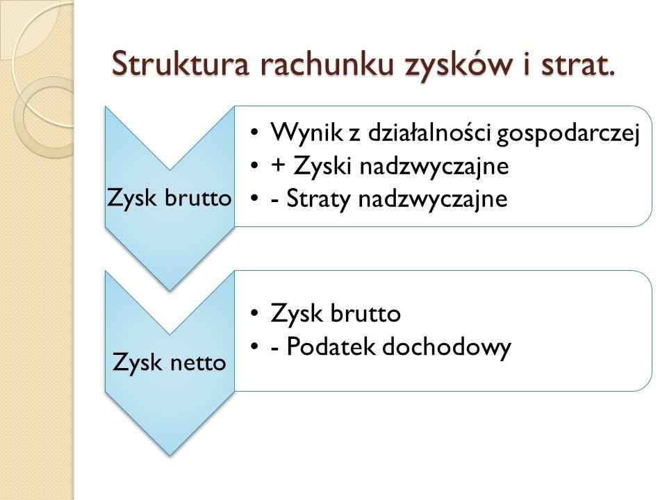 R.z. i s.