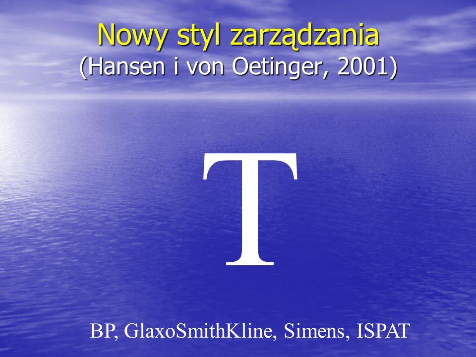 Nowy styl zarządzania (Hansen i von Oetinger, 2001) T BP, GlaxoSmithKline, Simens, ISPAT