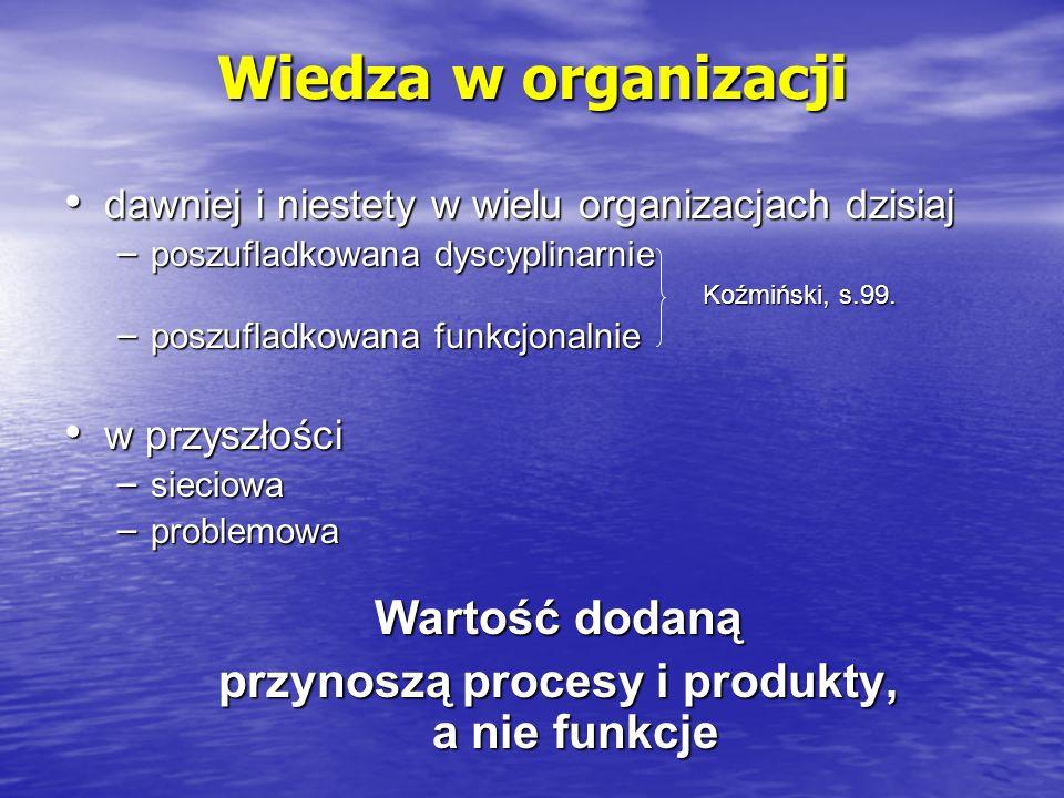 Wiedza w organizacji dawniej i niestety w wielu organizacjach dzisiaj dawniej i niestety w wielu organizacjach dzisiaj – poszufladkowana dyscyplinarni
