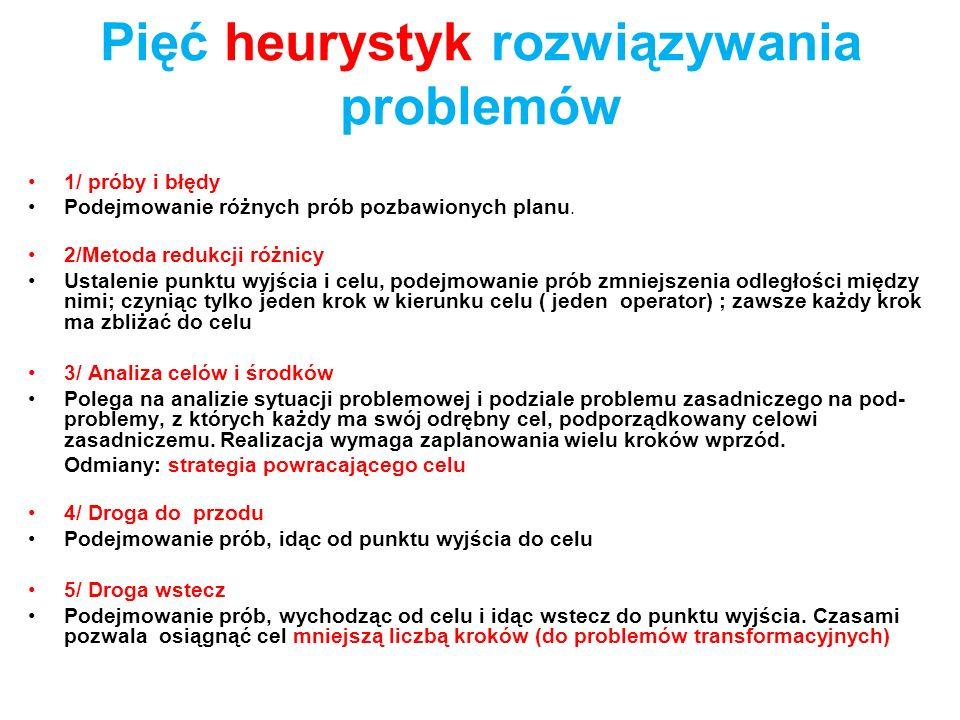 Pięć heurystyk rozwiązywania problemów 1/ próby i błędy Podejmowanie różnych prób pozbawionych planu. 2/Metoda redukcji różnicy Ustalenie punktu wyjśc