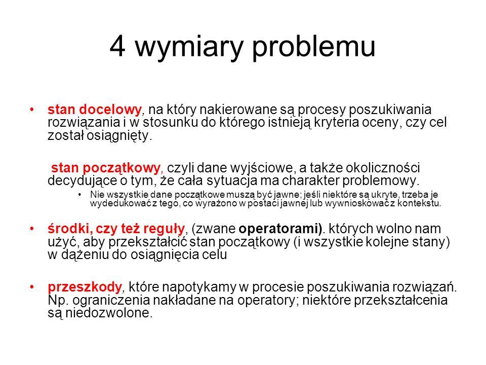 Pięć heurystyk rozwiązywania problemów 1/ próby i błędy Podejmowanie różnych prób pozbawionych planu.