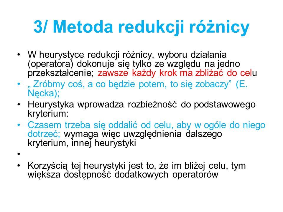 3/ Metoda redukcji różnicy W heurystyce redukcji różnicy, wyboru działania (operatora) dokonuje się tylko ze względu na jedno przekształcenie; zawsze