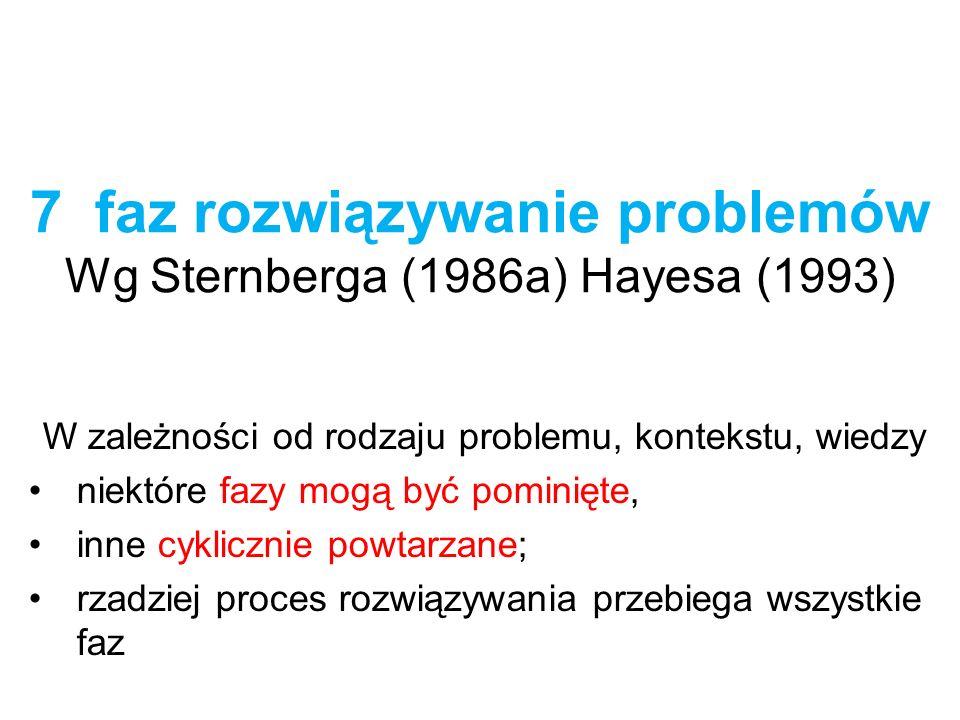 7 faz rozwiązywanie problemów Wg Sternberga (1986a) Hayesa (1993) W zależności od rodzaju problemu, kontekstu, wiedzy niektóre fazy mogą być pominięte