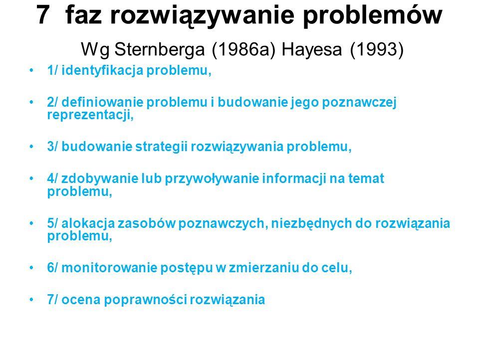 7 faz rozwiązywanie problemów Wg Sternberga (1986a) Hayesa (1993) 1/ identyfikacja problemu, 2/ definiowanie problemu i budowanie jego poznawczej repr