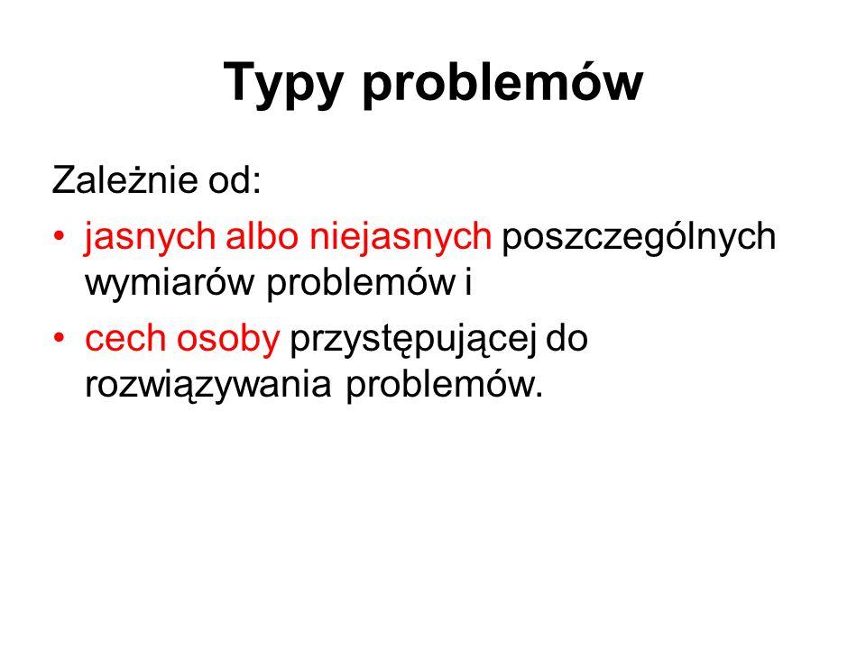 Typy problemów Zależnie od: jasnych albo niejasnych poszczególnych wymiarów problemów i cech osoby przystępującej do rozwiązywania problemów.