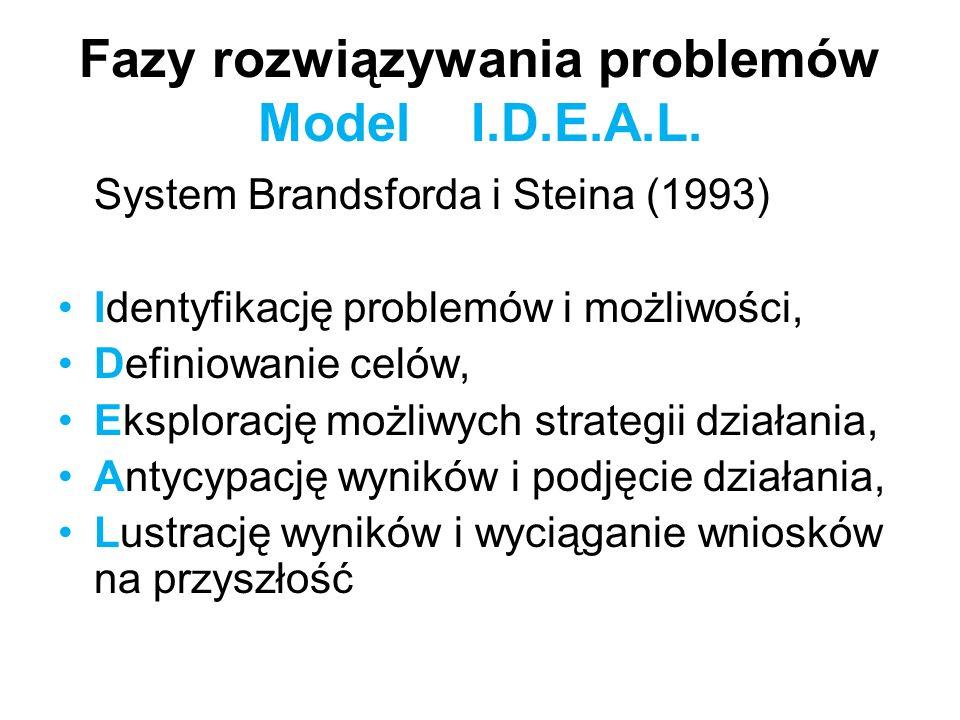 Fazy rozwiązywania problemów Model I.D.E.A.L. System Brandsforda i Steina (1993) Identyfikację problemów i możliwości, Definiowanie celów, Eksplorację