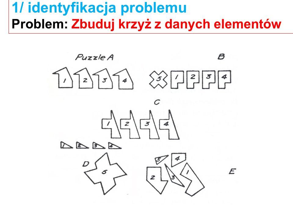1/ identyfikacja problemu Problem: Zbuduj krzyż z danych elementów